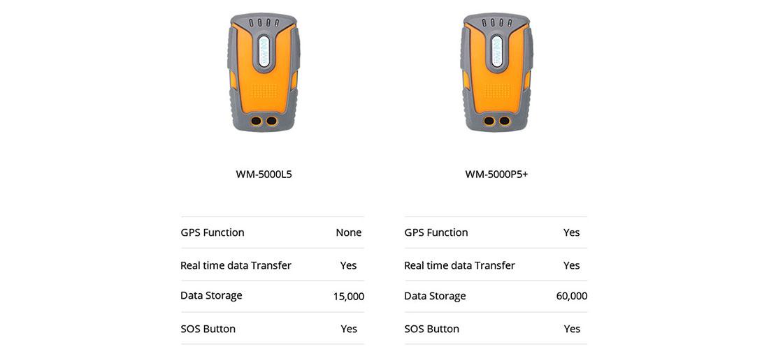 Comparison-of-WM5000L5-P5+-parameters