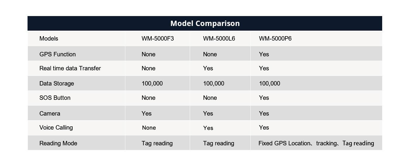 Model-Comparison